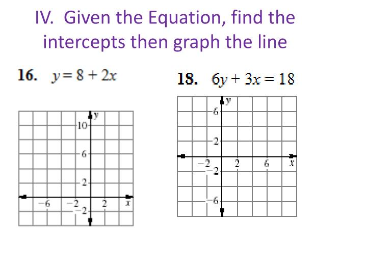 IV.  Given the Equation, find the intercepts then graph the line