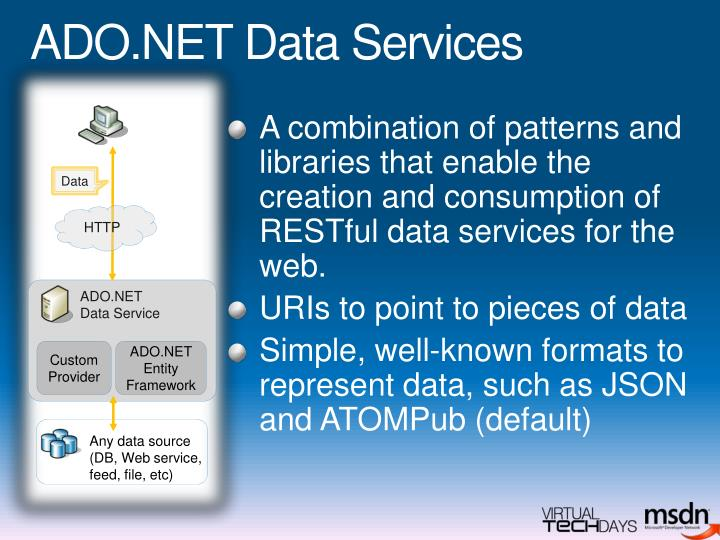 ADO.NET Data Services