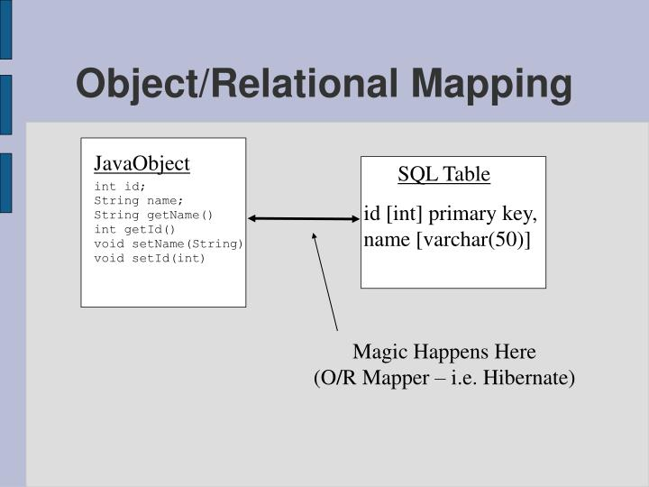 JavaObject