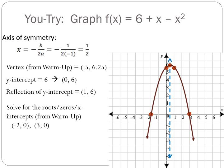 You-Try:  Graph f(x) = 6 + x – x