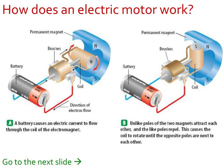 How does an electric motor work?