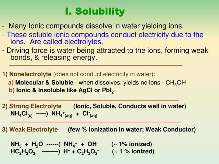 I. Solubility