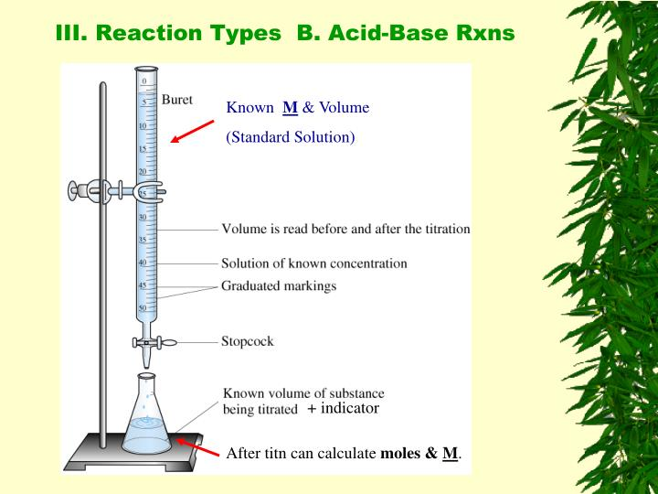 III. Reaction Types  B. Acid-Base Rxns