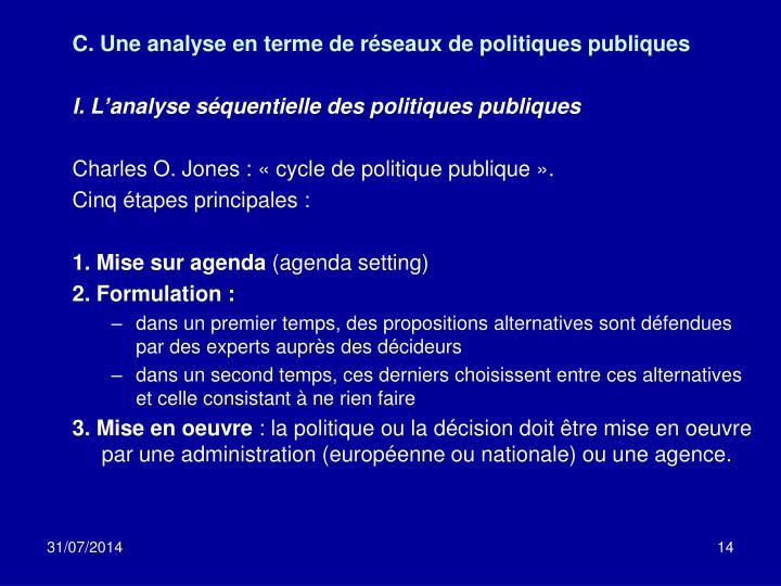 C. Une analyse en terme de réseaux de politiques publiques