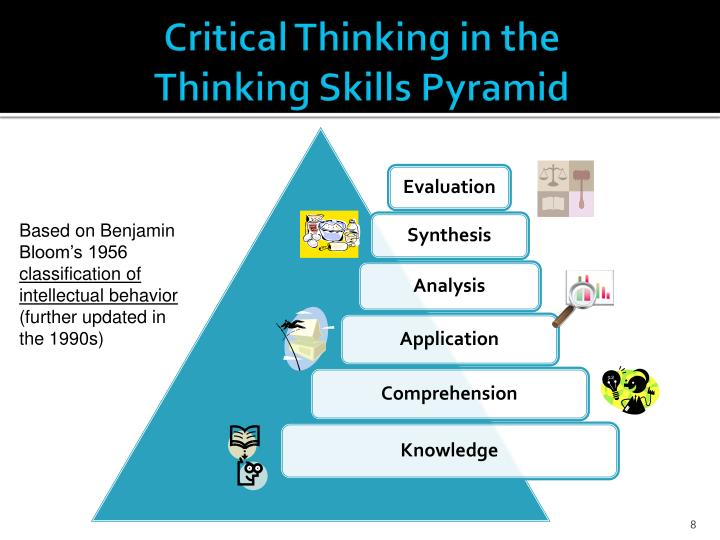 Critical Thinking in the