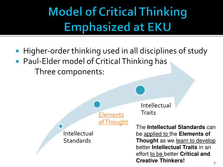 Model of Critical Thinking