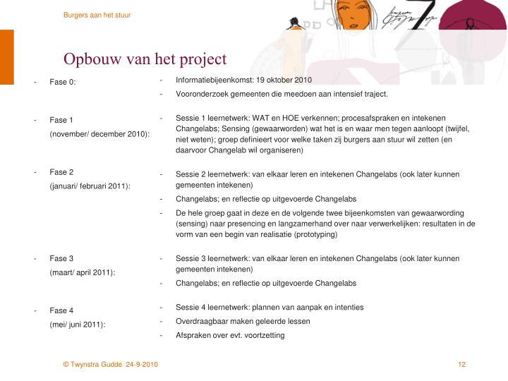 Opbouw van het project