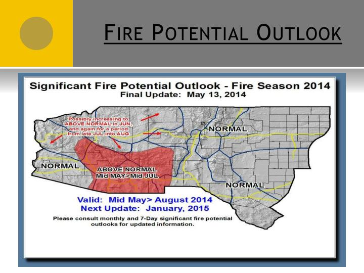 Fire Potential Outlook