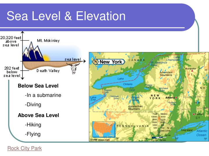 Sea Level & Elevation