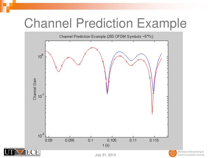 Channel Prediction Example