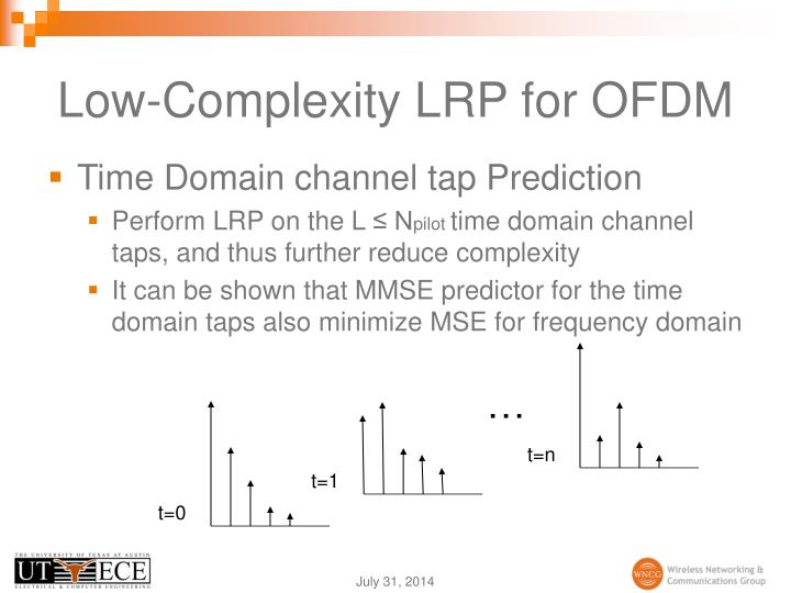 Low-Complexity LRP for OFDM