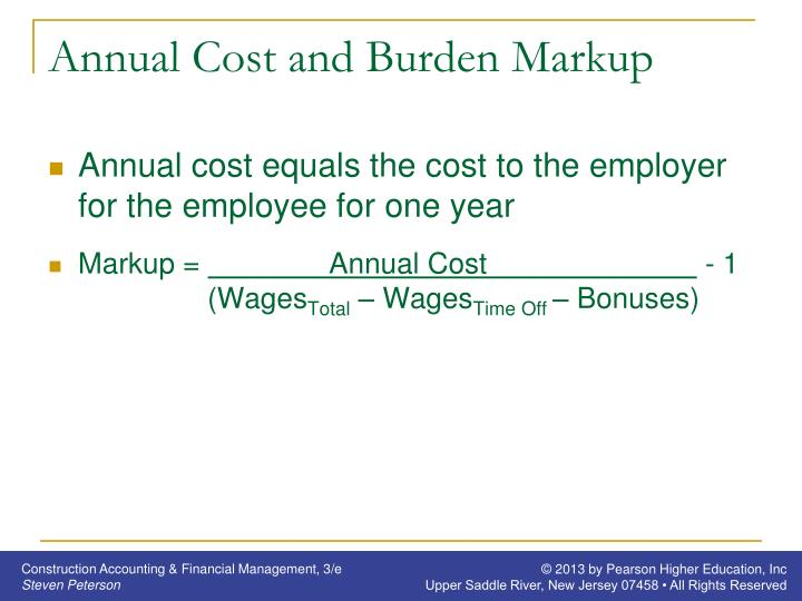 Annual Cost and Burden Markup