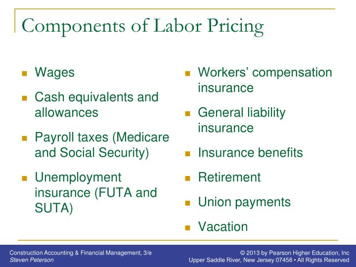 Components of labor pricing
