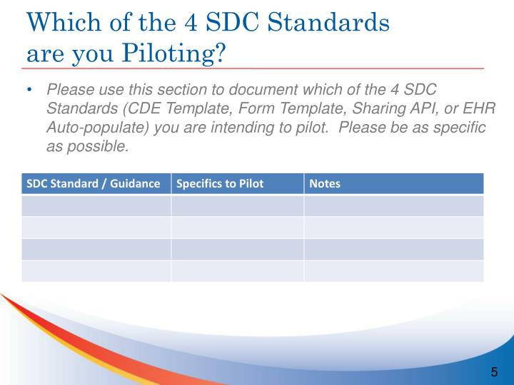 Which of the 4 SDC Standards