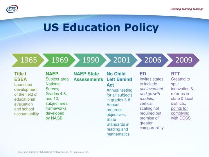 US Education Policy