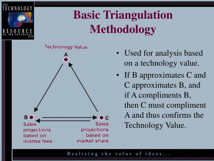 Basic Triangulation Methodology