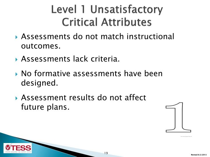 Level 1 Unsatisfactory