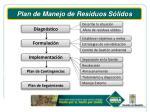 plan de manejo de residuos s lidos