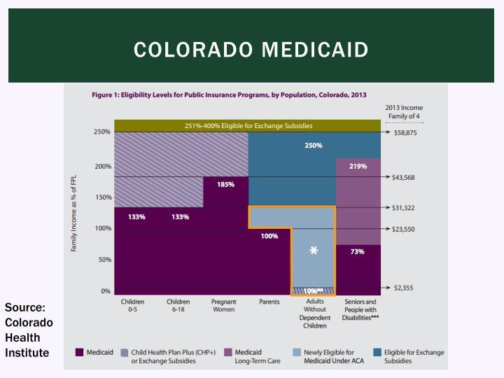 Colorado Medicaid