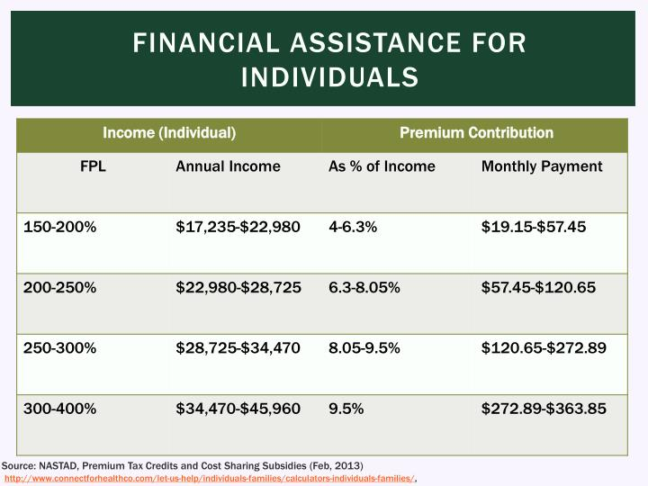 Financial Assistance for Individuals