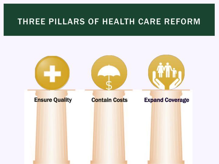 Three Pillars of Health Care Reform