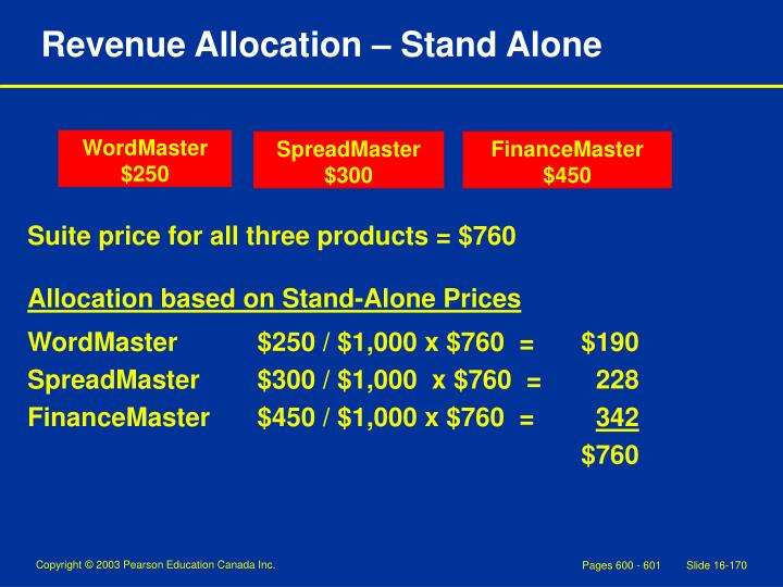 Revenue Allocation – Stand Alone