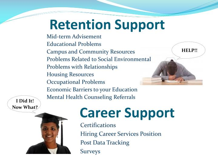 Retention Support