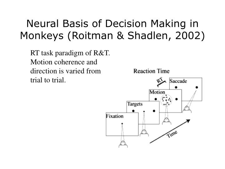 Neural Basis of Decision Making in Monkeys (Roitman & Shadlen, 2002)