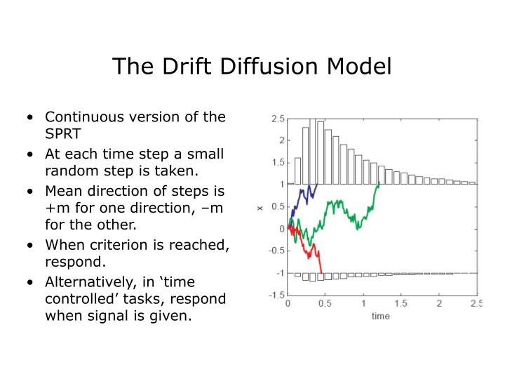 The Drift Diffusion Model