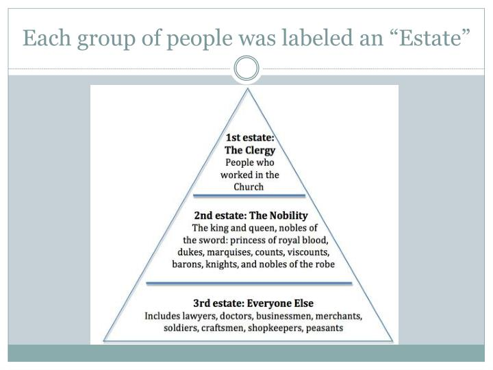 "Each group of people was labeled an ""Estate"""