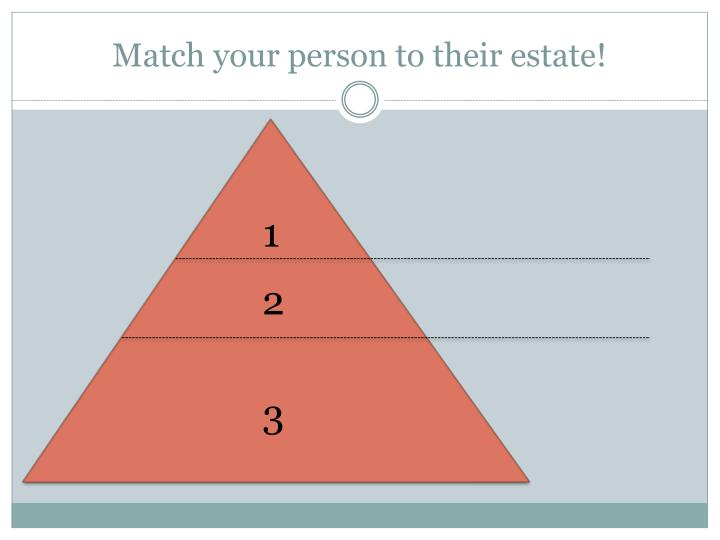 Match your person to their estate!