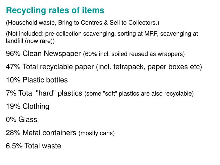 Recycling rates of items