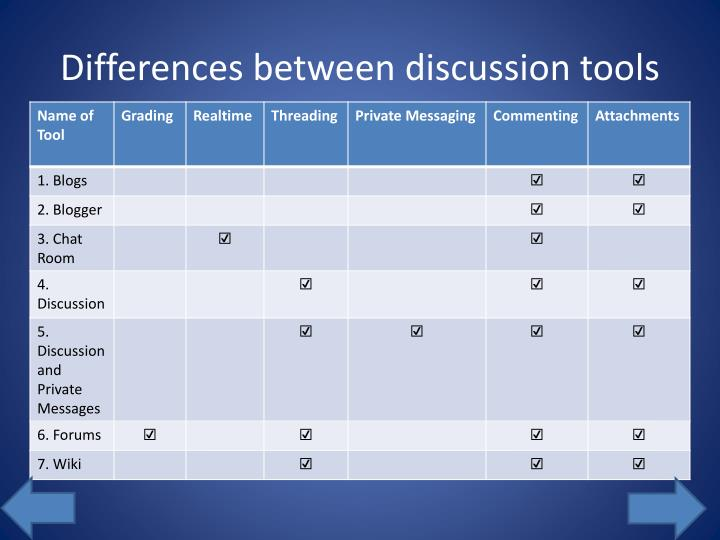 Differences between discussion tools