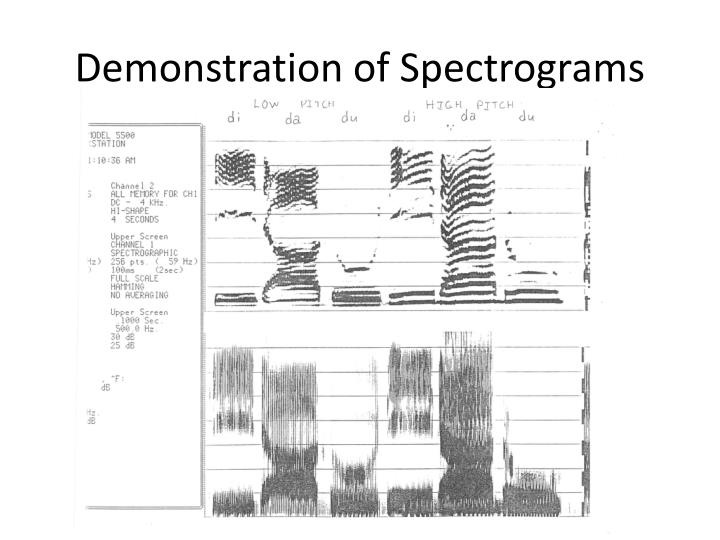 Demonstration of Spectrograms