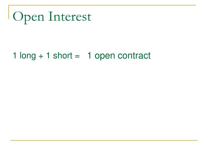 Open Interest
