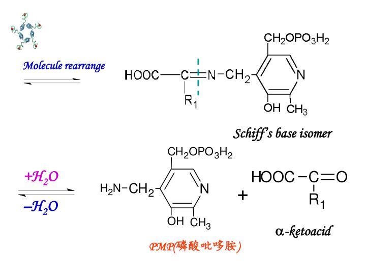 Molecule rearrange