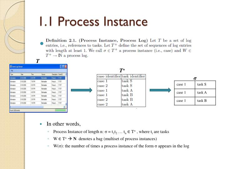 1 1 process instance