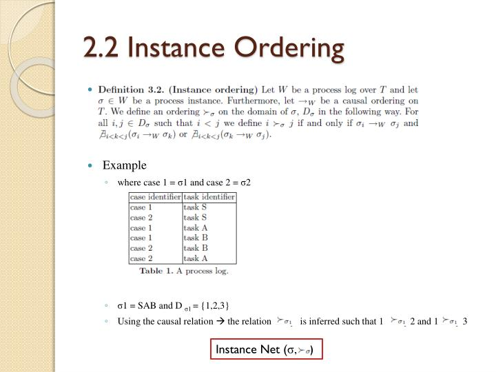 2.2 Instance Ordering