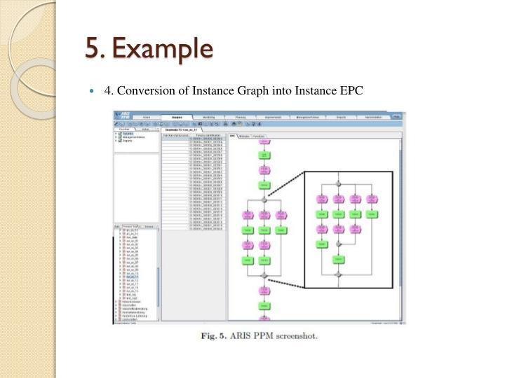 5. Example