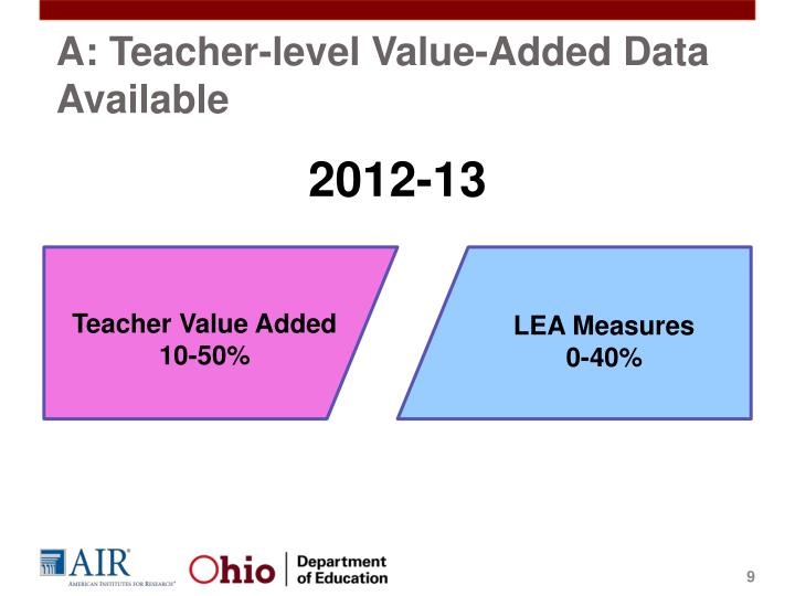 A: Teacher-level Value-Added Data Available