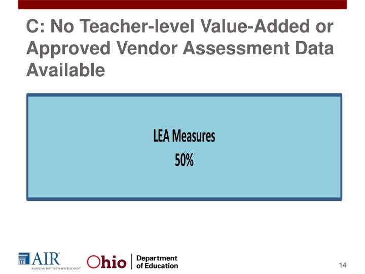 C: No Teacher-level Value-Added or Approved Vendor Assessment Data Available
