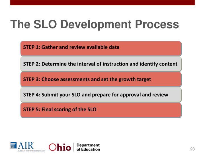 The SLO Development Process