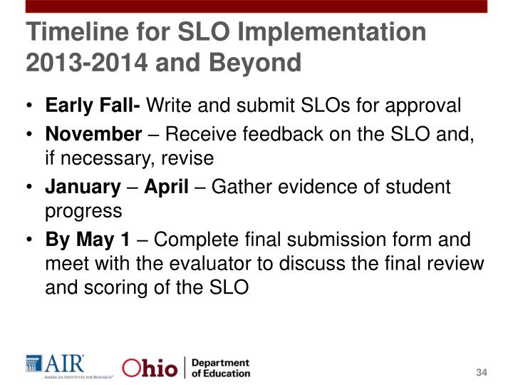 Timeline for SLO Implementation
