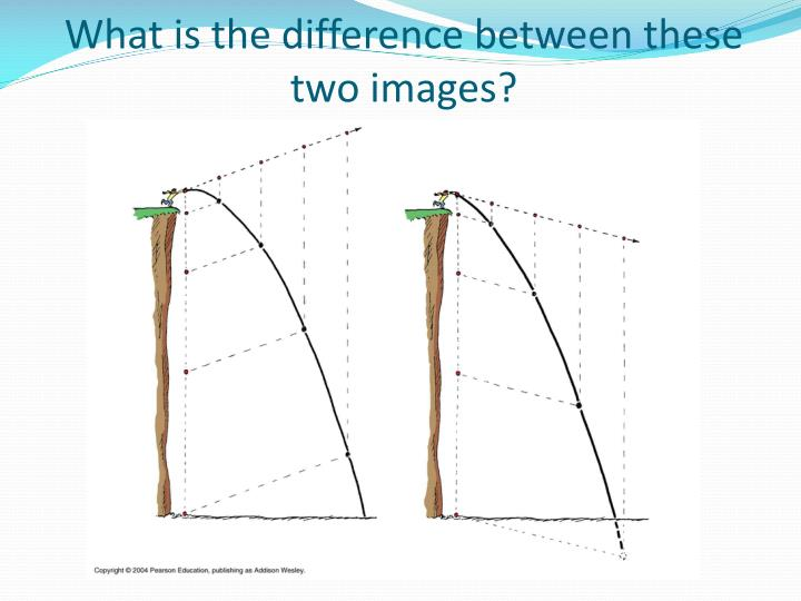 What is the difference between these two images?