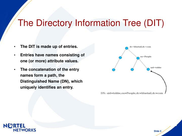The Directory Information Tree (DIT)