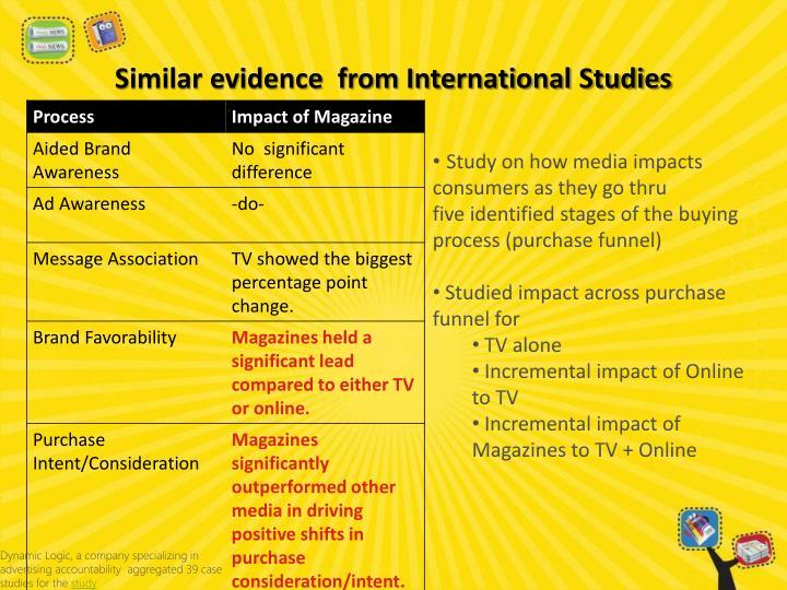 Similar evidence  from International Studies