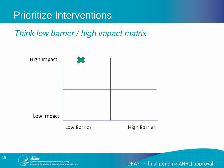 Prioritize Interventions