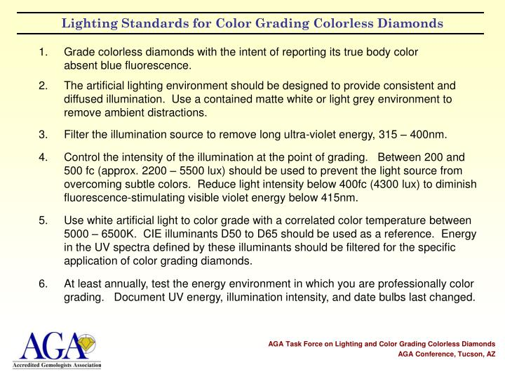 Lighting Standards for Color Grading Colorless Diamonds