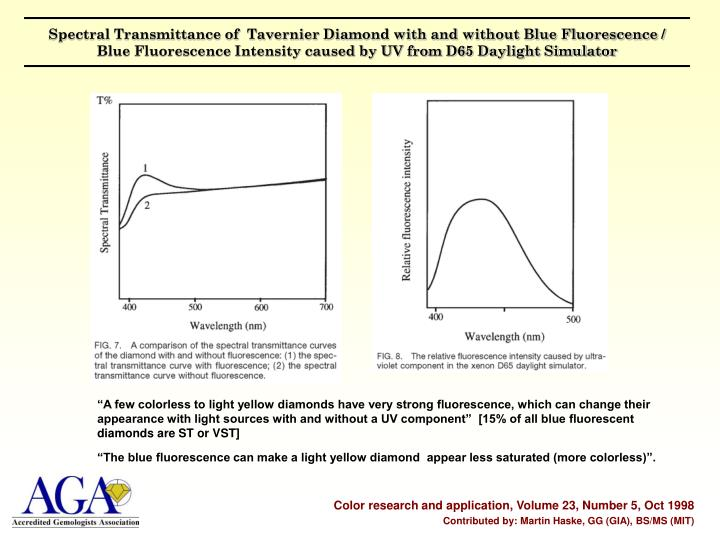Spectral Transmittance of  Tavernier Diamond with and without Blue Fluorescence /