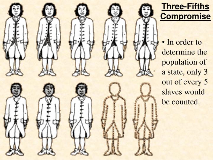 3 5 compromise The great compromise of 1787 resolved the contentious debate between small  and large states over the question of fair representation.